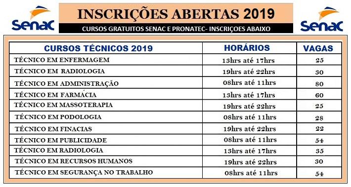 Inscrições Gratuitas para os cursos Técnicos Pronatec e Senac 2019!