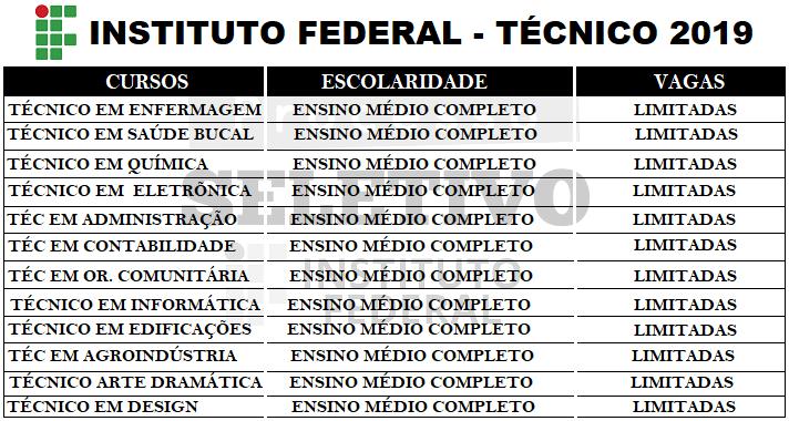 Instituto Federal abre Processo Seletivo para os Cursos Técnico Gratuitos. veja abaixo como se inscrever