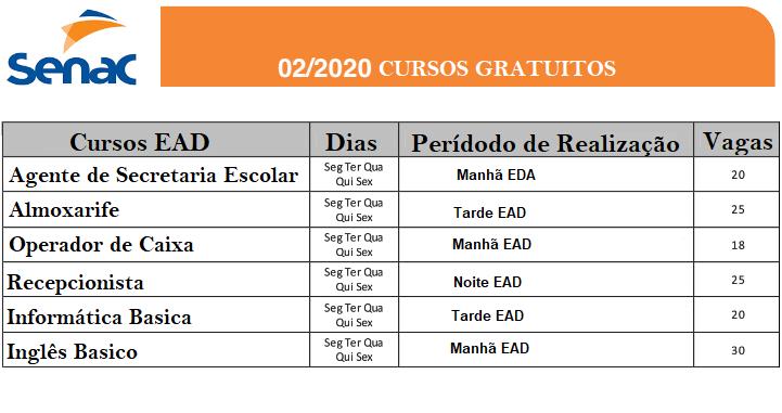 SENAC  Cursos Profissionalizantes 02/2020 . Abaixo você pode conferir a lista dos cursos abertos, e como fazer sua inscrição.